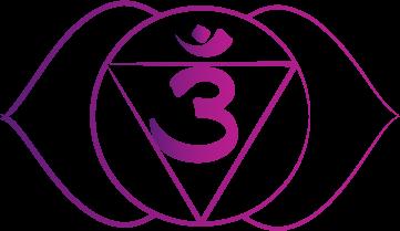 昆达里尼─七脉轮全面指导(建议收藏)
